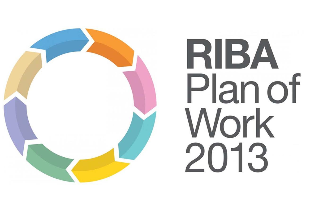 RIBA Work Stages
