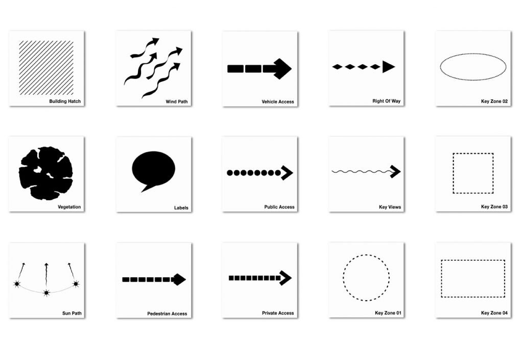 Architecture Site Analysis Diagrams and Symbols
